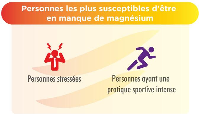 Personnes susceptibles etre en deficit de magnesium