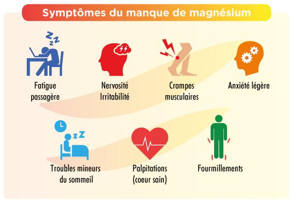 symptomes-du-manque-de-magnesium